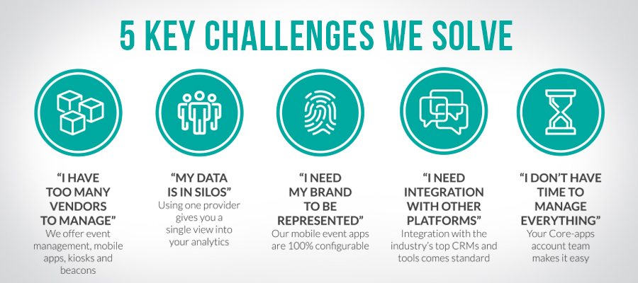 5 key challenges we solve